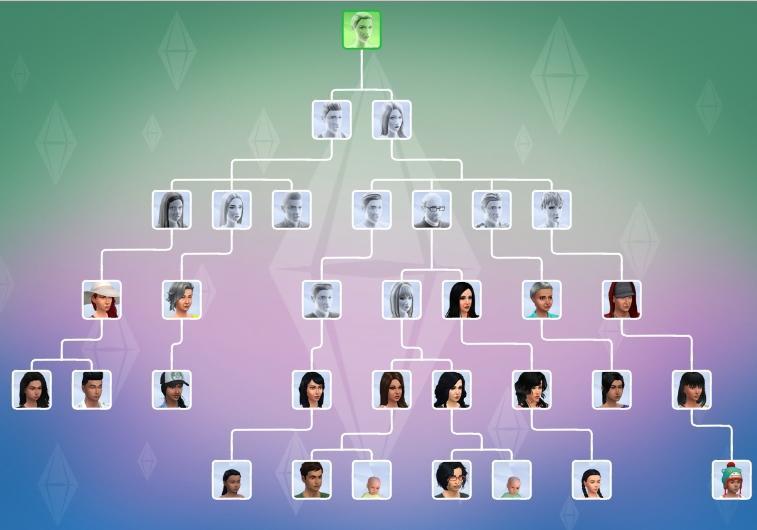 Мод «Пропавшие родственники» от Tremerion для Sims 4